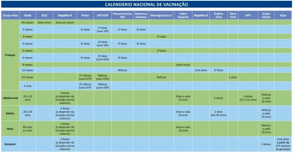 Vacina contra Hepatite A, agora faz parte de calendário do SUS