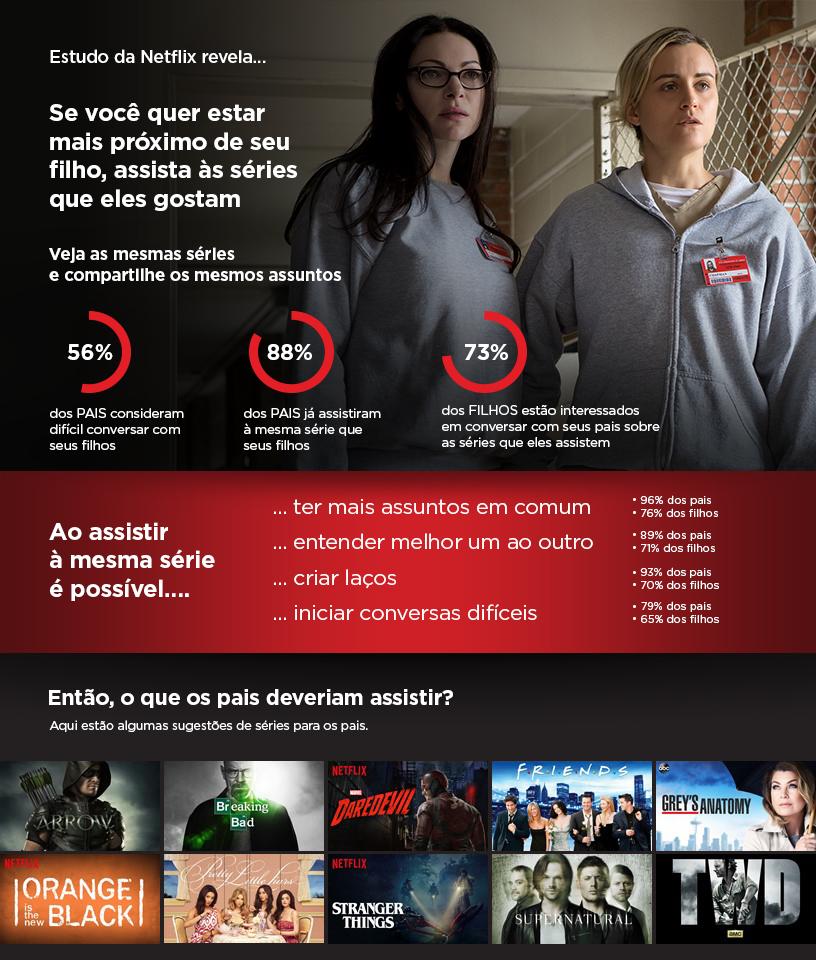 No Dia dos Pais a Netflix da o presente infografico