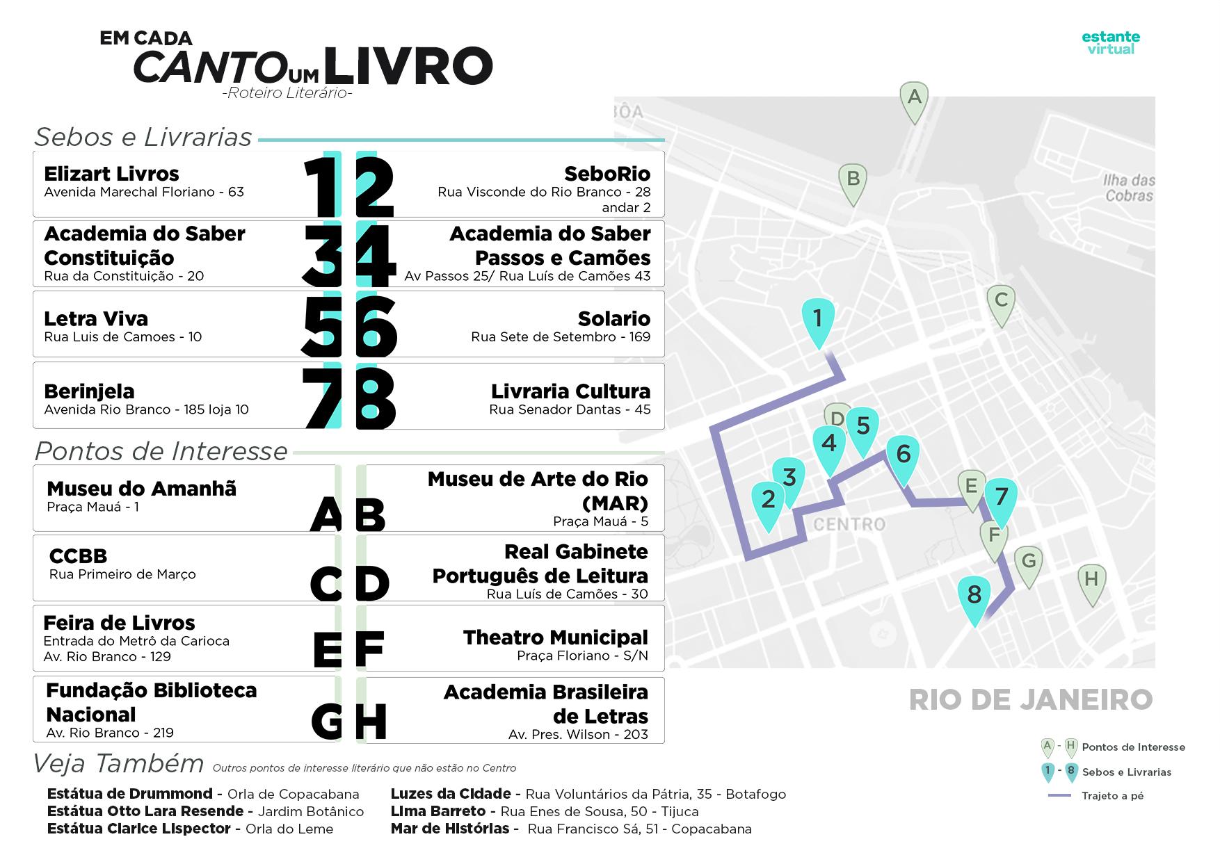 Roteiro Literário Rio de Janeiro